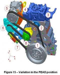 ford assembly statistical variation case study by sigmetrix