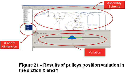 Position Variation results case study sigmtrix cummins
