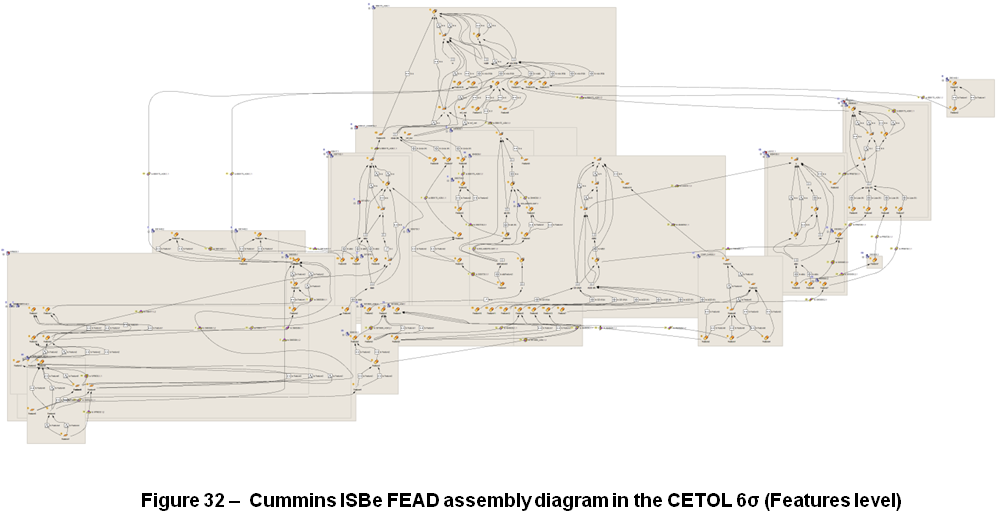 cetol 6 variation assembly diagram cummins sigmetrix