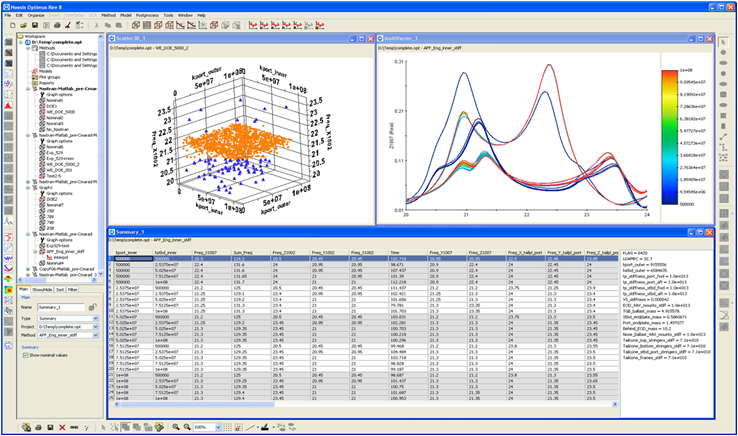 OPTIMUS process integration software for engineering by Sigmetrix