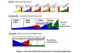 sigmetrix demensional engineering