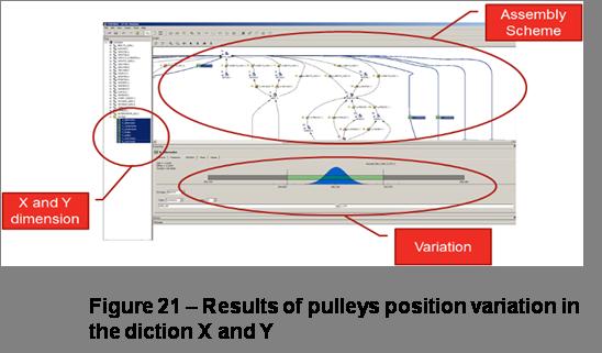 Position Variation results case study sigmtrix cummins