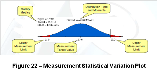 statistical variation plot case study sigmetrix cummins engine