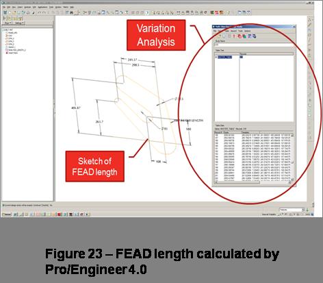 statistical variation software diagram case study cetol 6 sigma