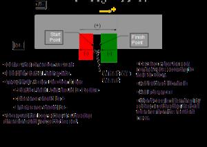 sigmetrix dimension analyises software case study