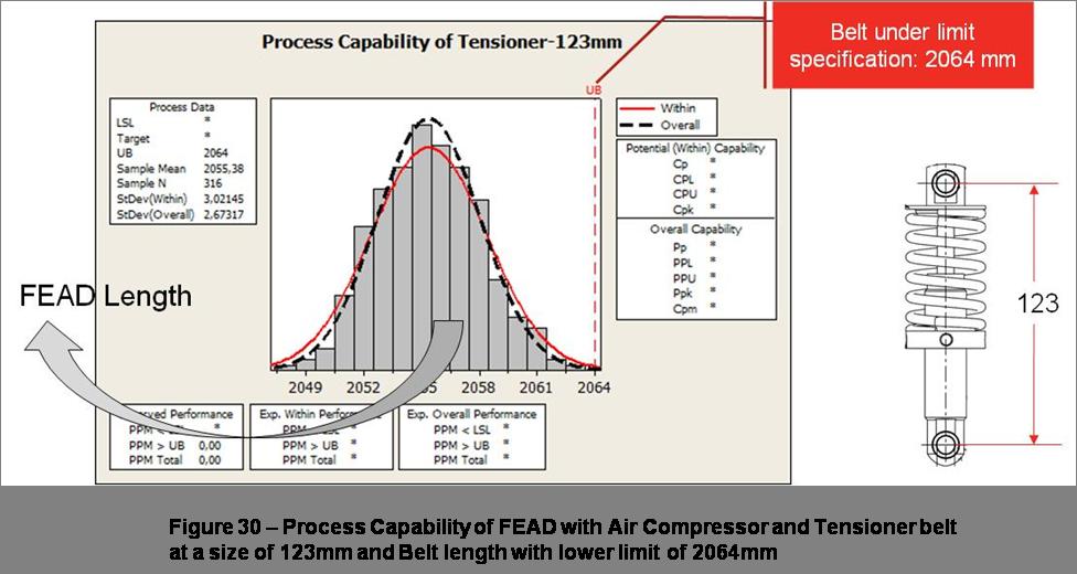Process capability diagram statistical variation case study cummins sigmetrix
