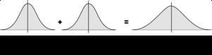sigmetrix statistical stack up variation