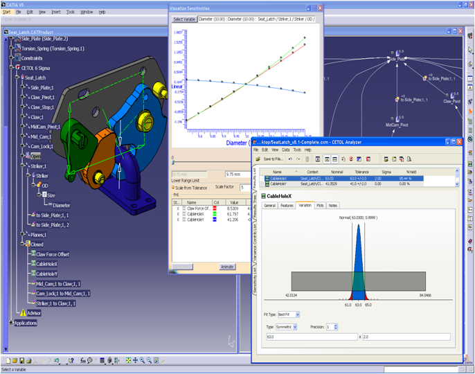 CETOL 6σ tolerance analysis in CATIA interface by Sigmetrix