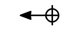 Símbolos GDT Origen de la dimensión