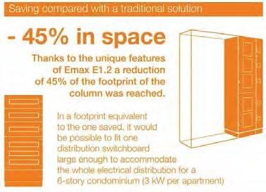 45percent-reduction