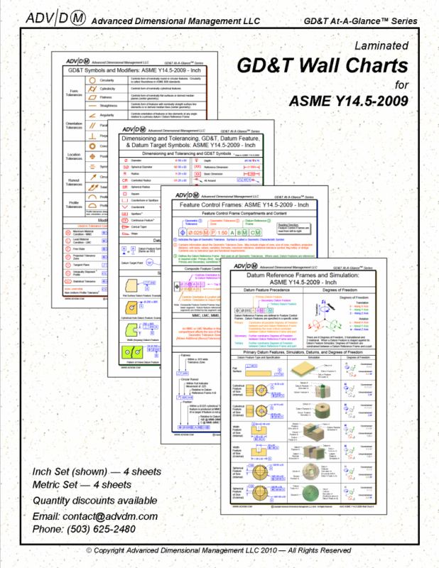 GD&T Wall Chart Set INCH Based on ASME Y14.5-2009